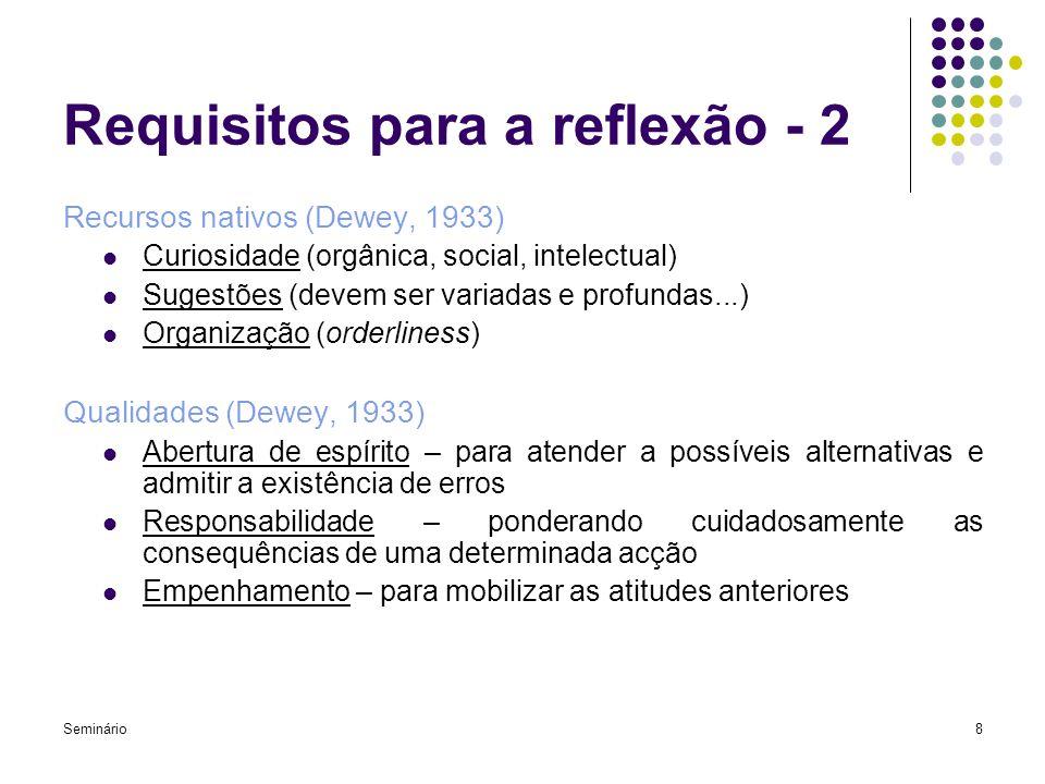 Seminário8 Requisitos para a reflexão - 2 Recursos nativos (Dewey, 1933) Curiosidade (orgânica, social, intelectual) Sugestões (devem ser variadas e p