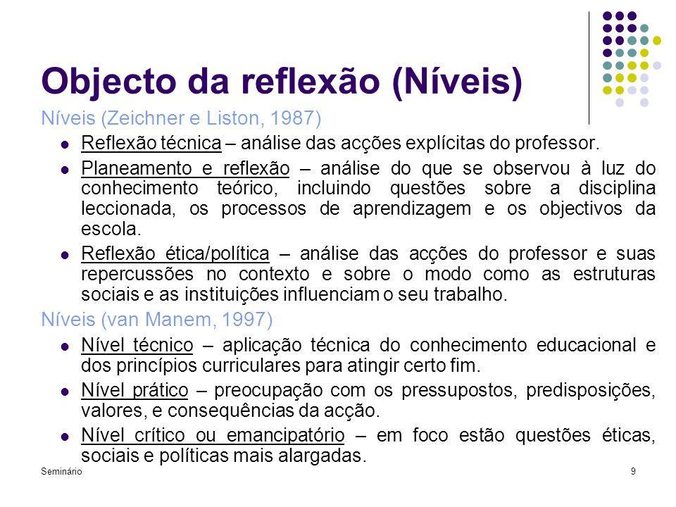 Seminário9 Objecto da reflexão (Níveis) Níveis (Zeichner e Liston, 1987) Reflexão técnica – análise das acções explícitas do professor. Planeamento e