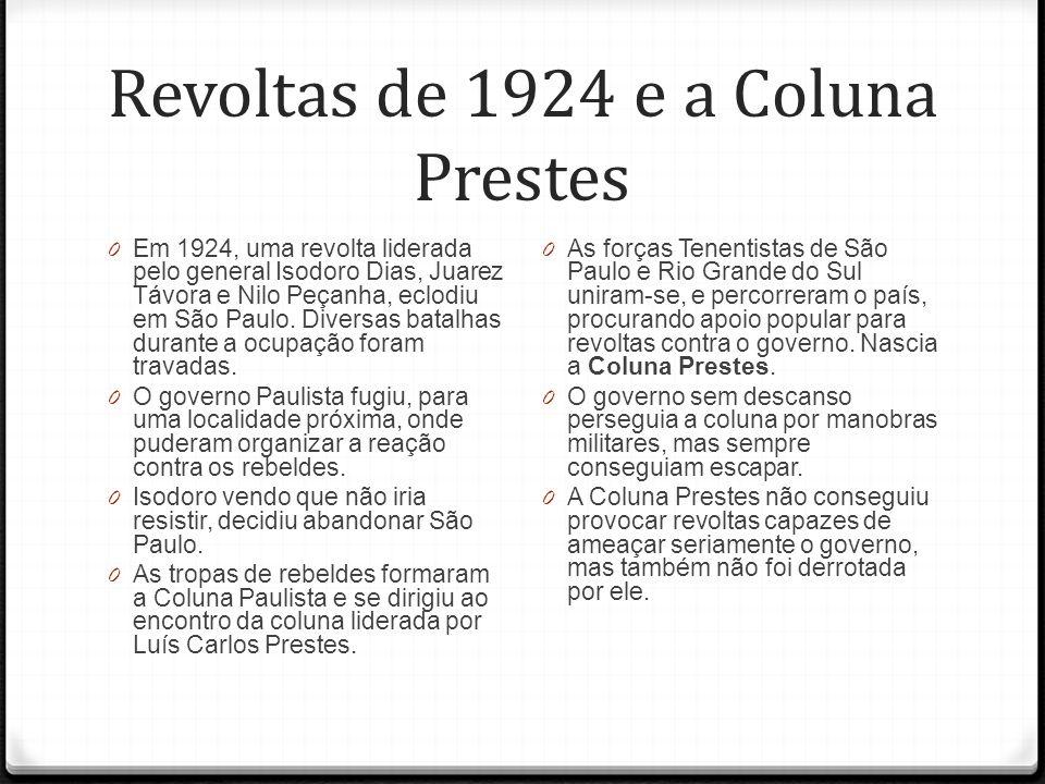 Revoltas de 1924 e a Coluna Prestes 0 Em 1924, uma revolta liderada pelo general Isodoro Dias, Juarez Távora e Nilo Peçanha, eclodiu em São Paulo. Div