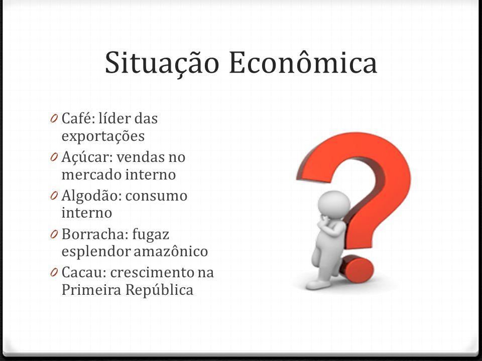 Situação Econômica 0 Café: líder das exportações 0 Açúcar: vendas no mercado interno 0 Algodão: consumo interno 0 Borracha: fugaz esplendor amazônico