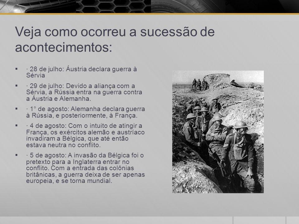 Veja como ocorreu a sucessão de acontecimentos:  · 28 de julho: Áustria declara guerra à Sérvia  · 29 de julho: Devido a aliança com a Sérvia, a Rús