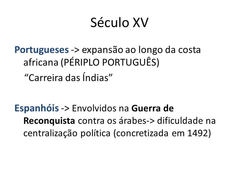 """Século XV Portugueses -> expansão ao longo da costa africana (PÉRIPLO PORTUGUÊS) """"Carreira das Índias"""" Espanhóis -> Envolvidos na Guerra de Reconquist"""