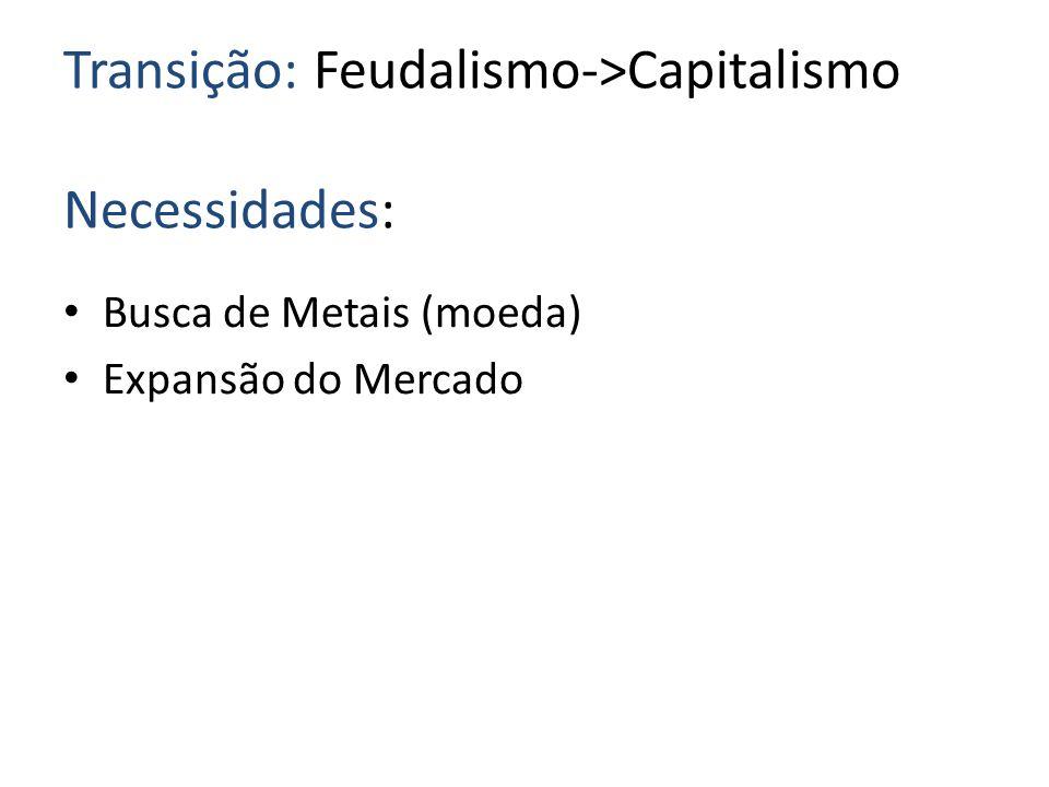 Transição: Feudalismo->Capitalismo Necessidades: Busca de Metais (moeda) Expansão do Mercado