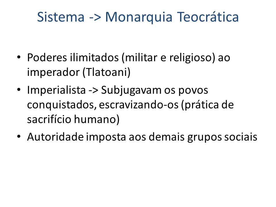 Sistema -> Monarquia Teocrática Poderes ilimitados (militar e religioso) ao imperador (Tlatoani) Imperialista -> Subjugavam os povos conquistados, escravizando-os (prática de sacrifício humano) Autoridade imposta aos demais grupos sociais