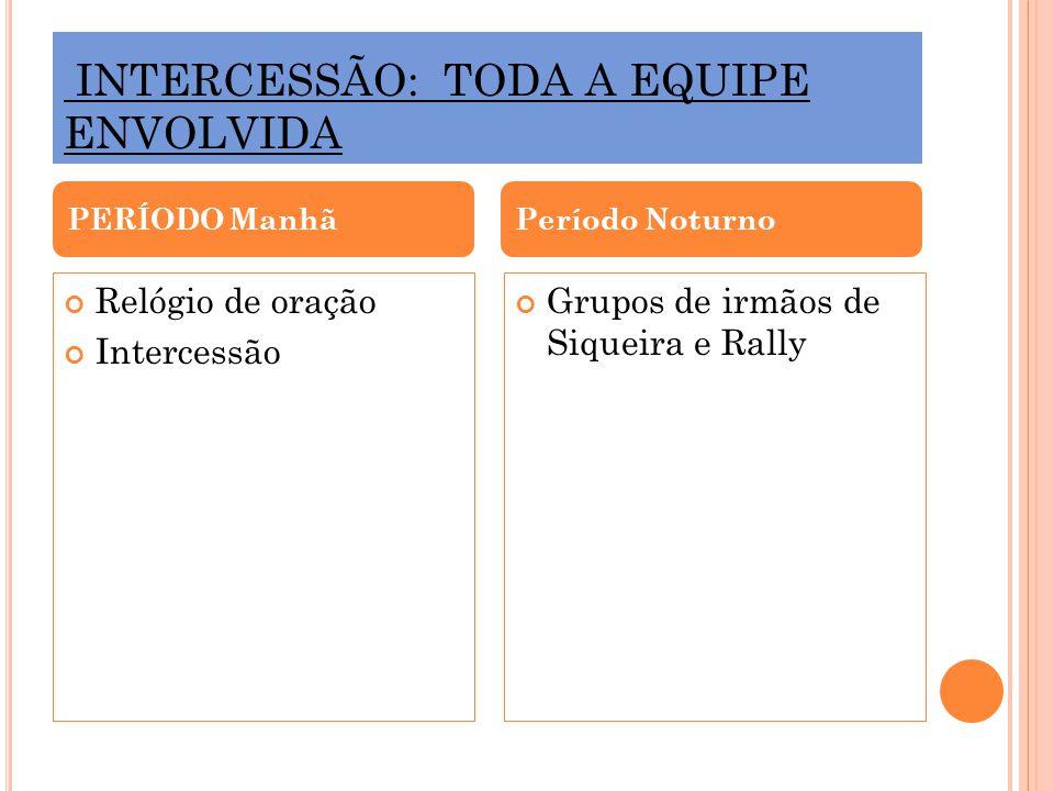 INTERCESSÃO: TODA A EQUIPE ENVOLVIDA Relógio de oração Intercessão Grupos de irmãos de Siqueira e Rally PERÍODO ManhãPeríodo Noturno