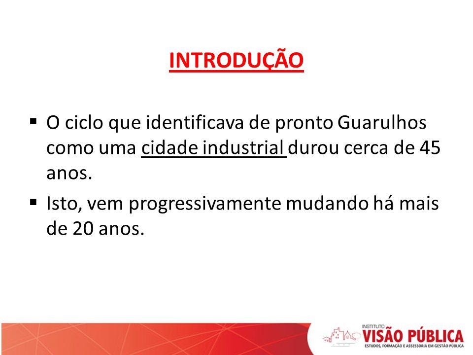 INTRODUÇÃO  O ciclo que identificava de pronto Guarulhos como uma cidade industrial durou cerca de 45 anos.  Isto, vem progressivamente mudando há m