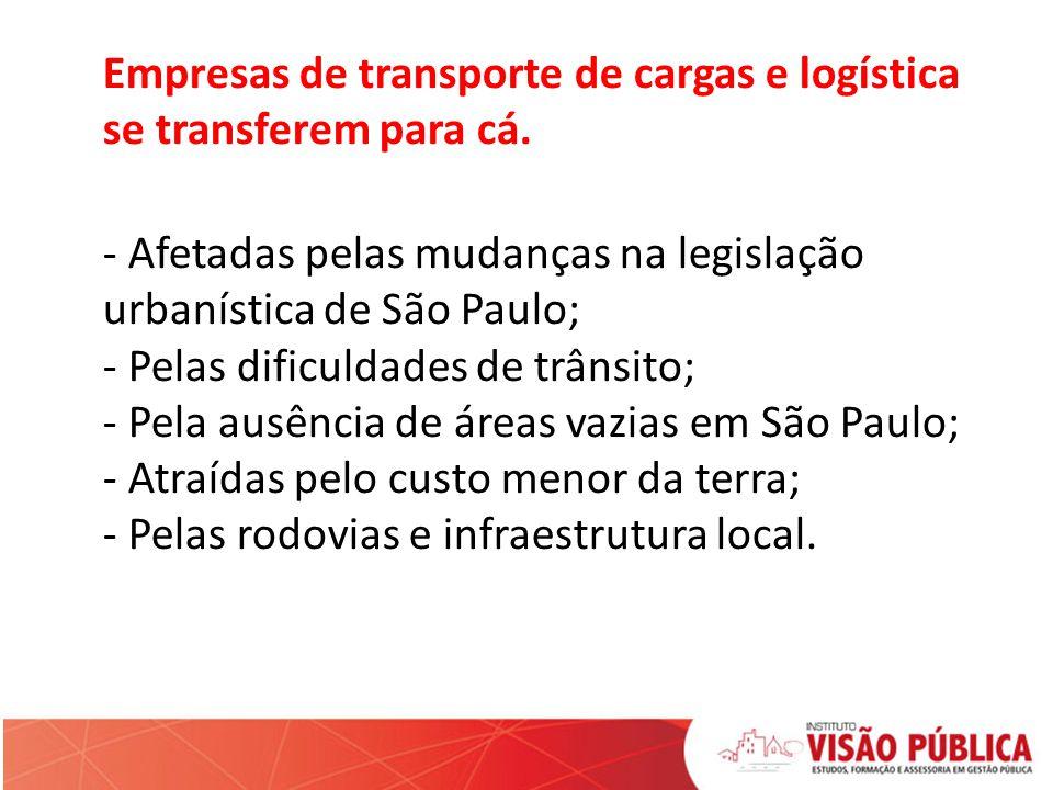 Empresas de transporte de cargas e logística se transferem para cá. - Afetadas pelas mudanças na legislação urbanística de São Paulo; - Pelas dificuld