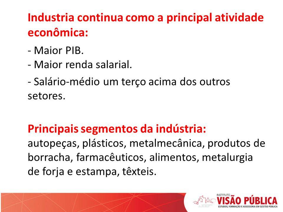 Industria continua como a principal atividade econômica: - Maior PIB. - Maior renda salarial. - Salário-médio um terço acima dos outros setores. Princ