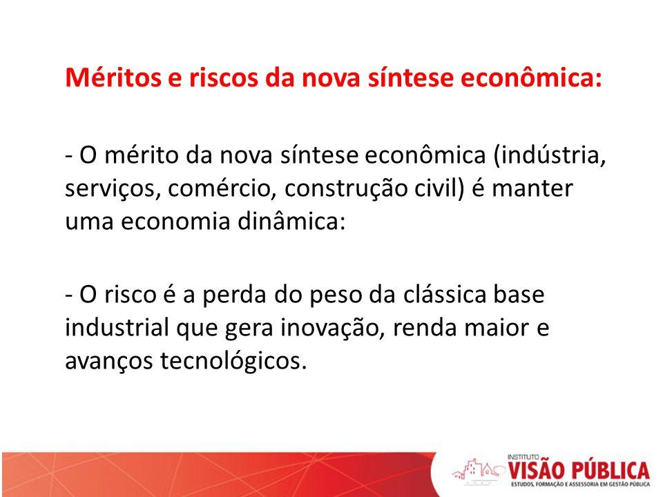 Méritos e riscos da nova síntese econômica: - O mérito da nova síntese econômica (indústria, serviços, comércio, construção civil) é manter uma econom