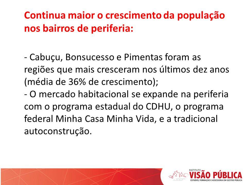 Continua maior o crescimento da população nos bairros de periferia: - Cabuçu, Bonsucesso e Pimentas foram as regiões que mais cresceram nos últimos de