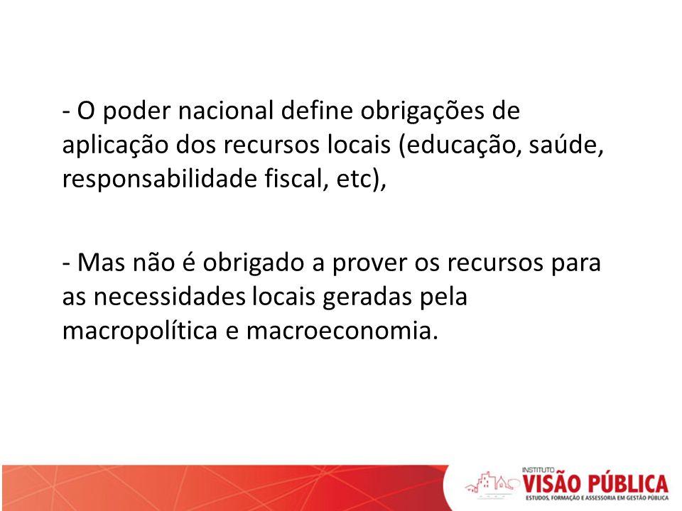 - O poder nacional define obrigações de aplicação dos recursos locais (educação, saúde, responsabilidade fiscal, etc), - Mas não é obrigado a prover os recursos para as necessidades locais geradas pela macropolítica e macroeconomia.