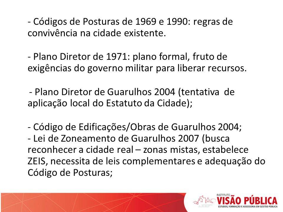 - Códigos de Posturas de 1969 e 1990: regras de convivência na cidade existente.