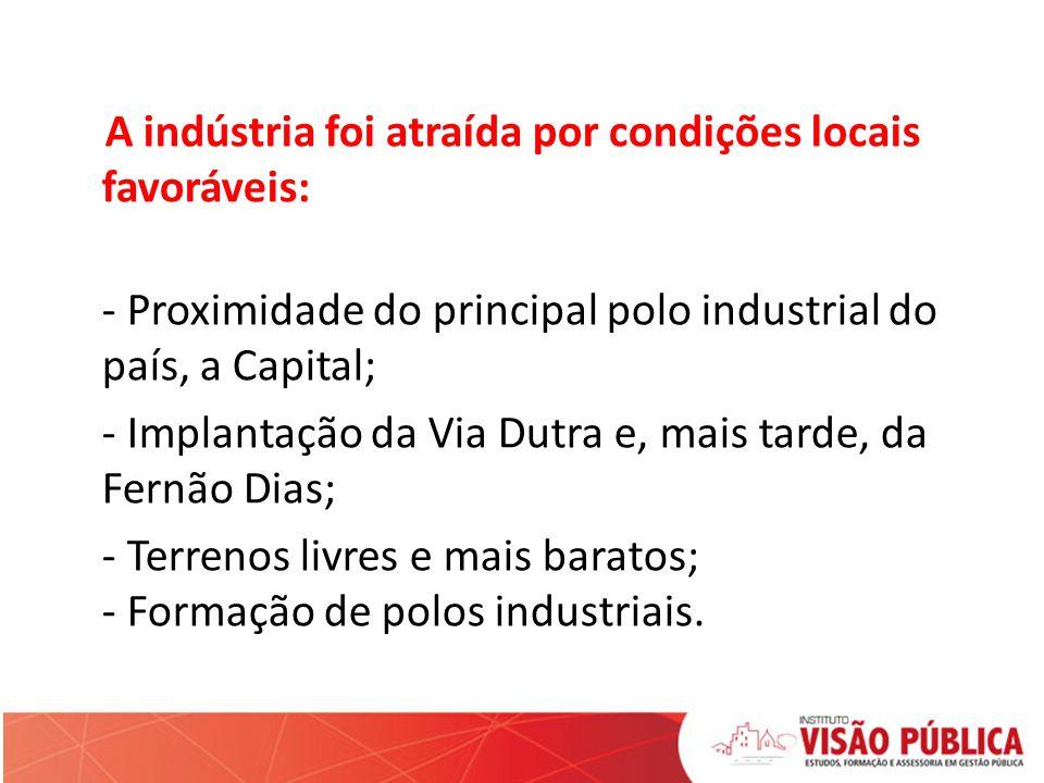 TESE 2 O CICLO ATUAL É UMA NOVA SÍNTESE, TAMBÉM SURGIDA POR FORÇAS EXTERNAS À CIDADE CAUSAS EXTERNAS: Freio na expansão industrial (década de 1990): - Movimento de interiorização das indústrias no estado de SP.