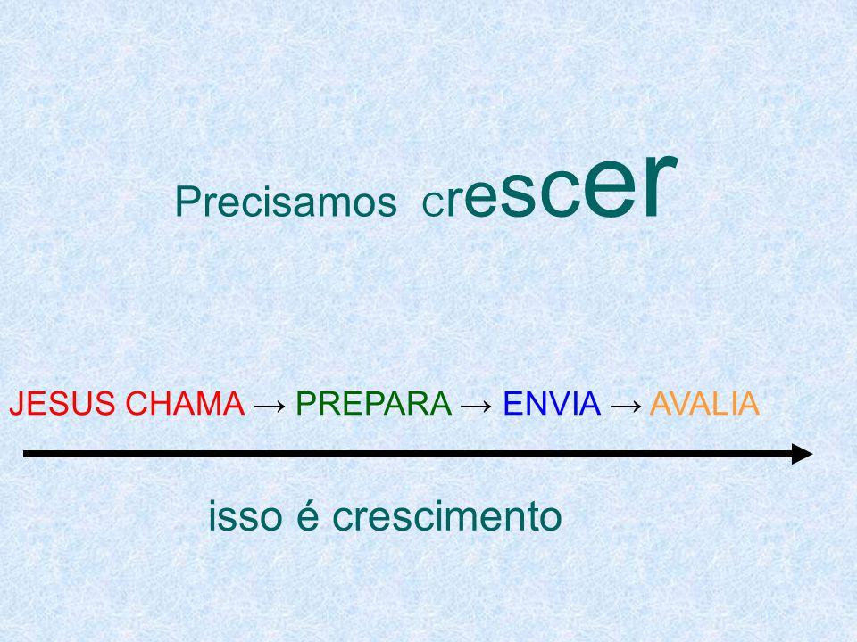 JESUS CHAMA → PREPARA → ENVIA → AVALIA isso é crescimento Precisamos C r e s c e r