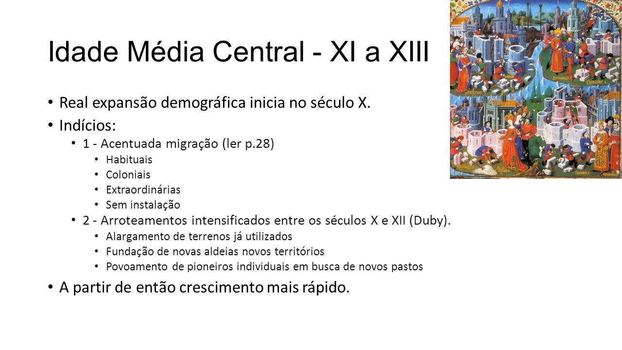 Idade Média Central - XI a XIII Real expansão demográfica inicia no século X. Indícios: 1 - Acentuada migração (ler p.28) Habituais Coloniais Extraord
