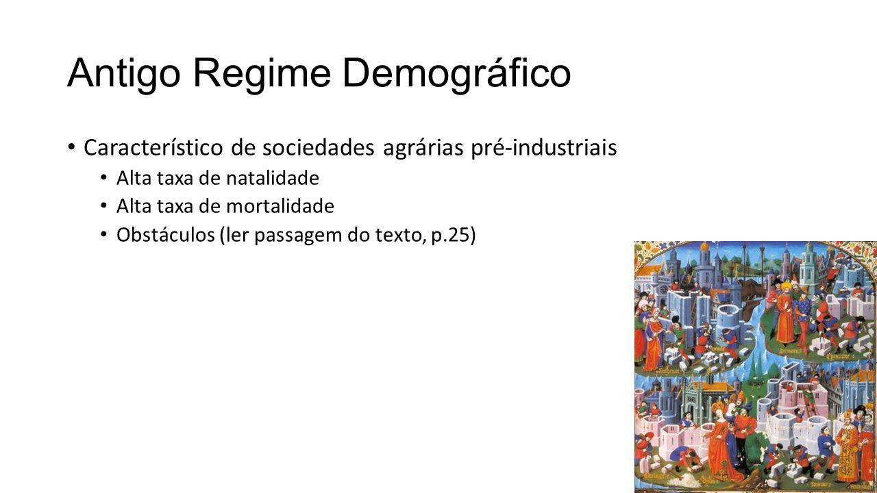 Antigo Regime Demográfico Característico de sociedades agrárias pré-industriais Alta taxa de natalidade Alta taxa de mortalidade Obstáculos (ler passa