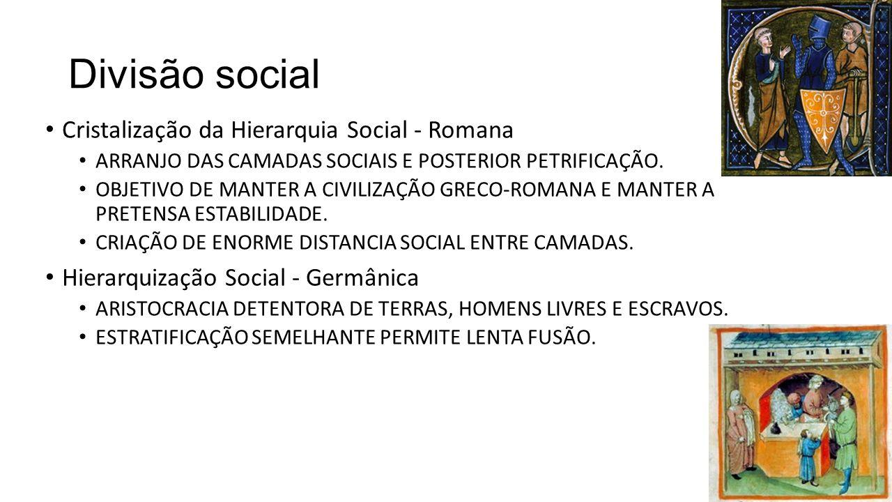 Divisão social Cristalização da Hierarquia Social - Romana ARRANJO DAS CAMADAS SOCIAIS E POSTERIOR PETRIFICAÇÃO.