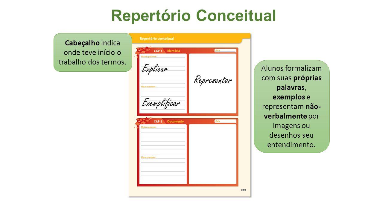 Repertório Conceitual Cabeçalho indica onde teve início o trabalho dos termos. Alunos formalizam com suas próprias palavras, exemplos e representam nã