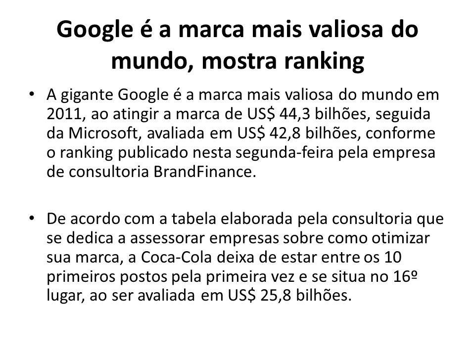 Google é a marca mais valiosa do mundo, mostra ranking A gigante Google é a marca mais valiosa do mundo em 2011, ao atingir a marca de US$ 44,3 bilhões, seguida da Microsoft, avaliada em US$ 42,8 bilhões, conforme o ranking publicado nesta segunda-feira pela empresa de consultoria BrandFinance.