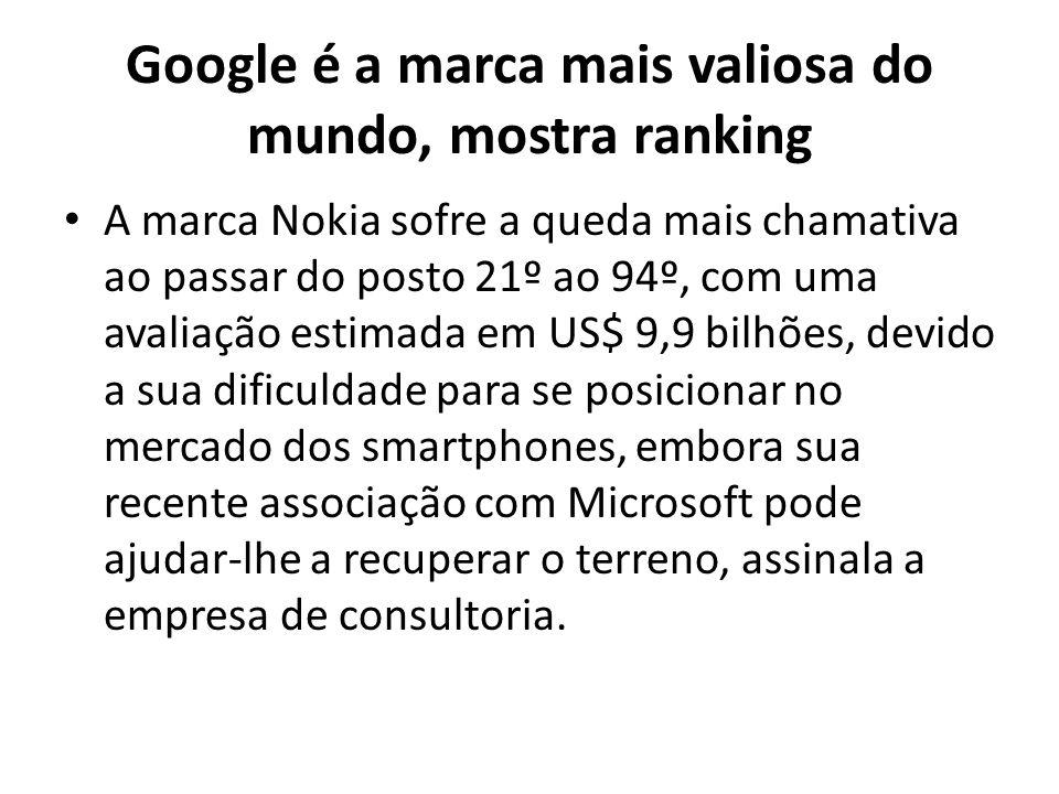 Google é a marca mais valiosa do mundo, mostra ranking A marca Nokia sofre a queda mais chamativa ao passar do posto 21º ao 94º, com uma avaliação estimada em US$ 9,9 bilhões, devido a sua dificuldade para se posicionar no mercado dos smartphones, embora sua recente associação com Microsoft pode ajudar-lhe a recuperar o terreno, assinala a empresa de consultoria.