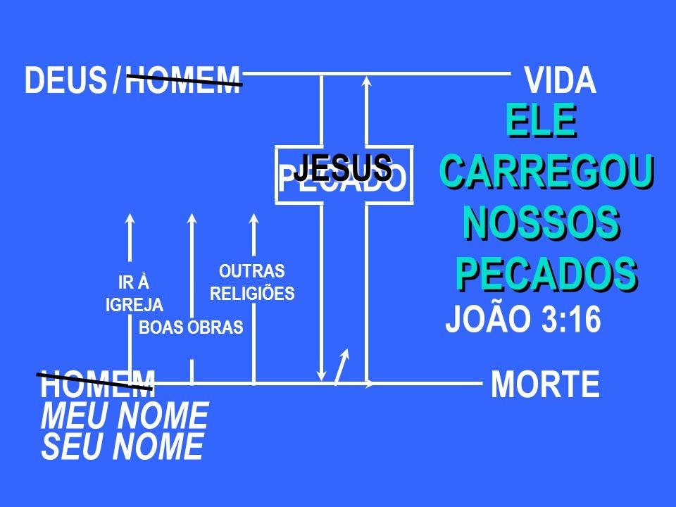 HOMEM PECADO JESUS JOÃO 3:16 ELE CARREGOU NOSSOS PECADOS ELE CARREGOU NOSSOS PECADOS MEU NOME SEU NOME BOAS OBRAS IR À IGREJA OUTRAS RELIGIÕES MORTE DEUS/VIDA
