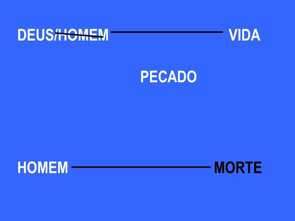 DEUS HOMEMMORTE /HOMEMVIDA PECADO