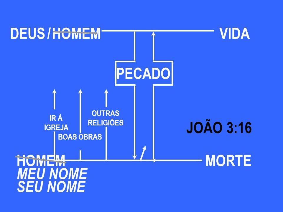 HOMEM JOÃO 3:16 MEU NOME SEU NOME BOAS OBRAS IR À IGREJA OUTRAS RELIGIÕES MORTE PECADO DEUS/VIDA