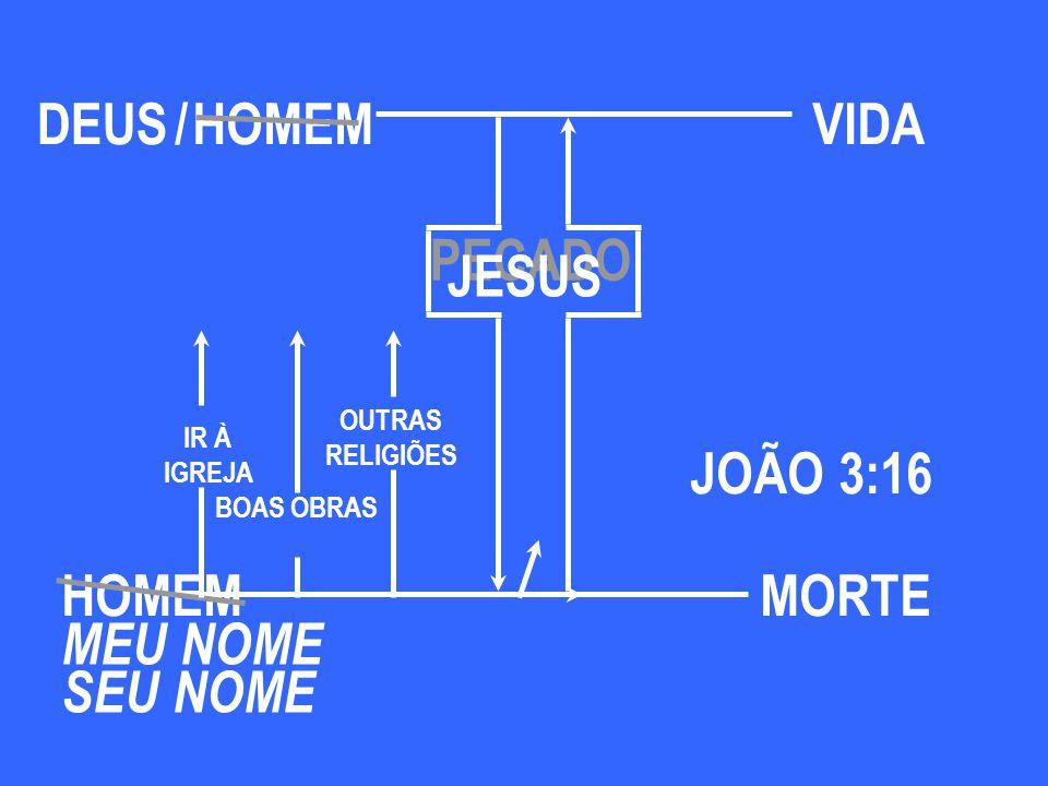HOMEM PECADO JOÃO 3:16 JESUS MEU NOME SEU NOME BOAS OBRAS IR À IGREJA OUTRAS RELIGIÕES MORTE DEUS/VIDA