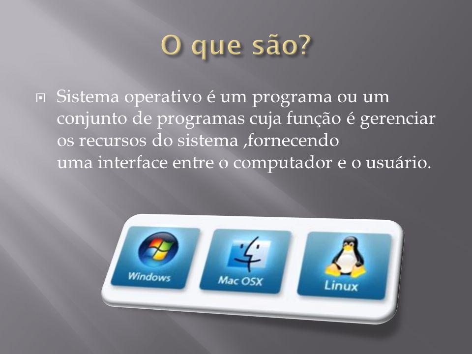  Sistema operativo é um programa ou um conjunto de programas cuja função é gerenciar os recursos do sistema,fornecendo uma interface entre o computad
