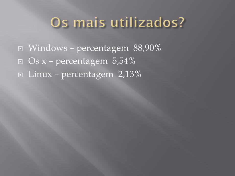  Windows – percentagem 88,90%  Os x – percentagem 5,54%  Linux – percentagem 2,13%