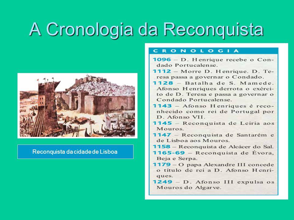 A Cronologia da Reconquista Reconquista da cidade de Lisboa