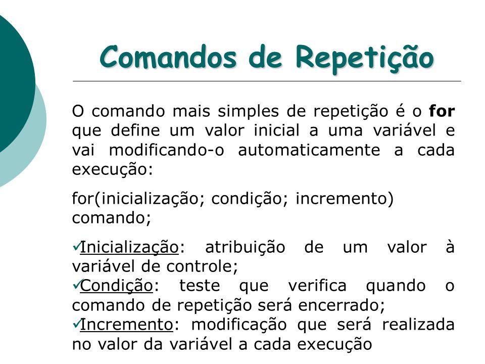 Comandos de Repetição O comando mais simples de repetição é o for que define um valor inicial a uma variável e vai modificando-o automaticamente a cada execução: for(inicialização; condição; incremento) comando; Inicialização: atribuição de um valor à variável de controle; Condição: teste que verifica quando o comando de repetição será encerrado; Incremento: modificação que será realizada no valor da variável a cada execução