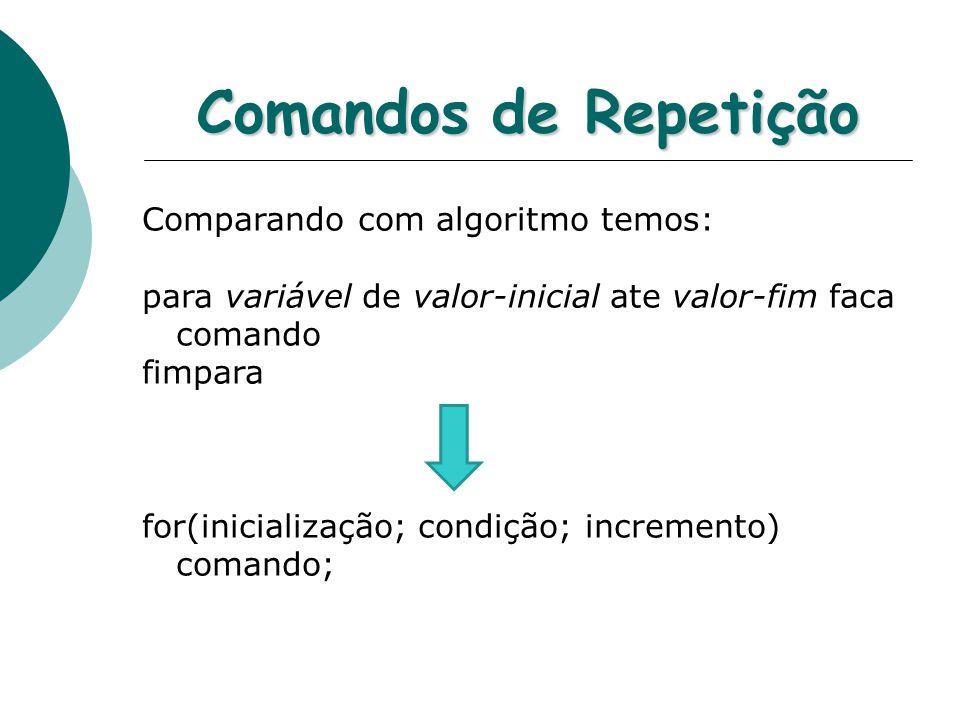 Comandos de Repetição Comparando com algoritmo temos: para variável de valor-inicial ate valor-fim faca comando fimpara for(inicialização; condição; incremento) comando;