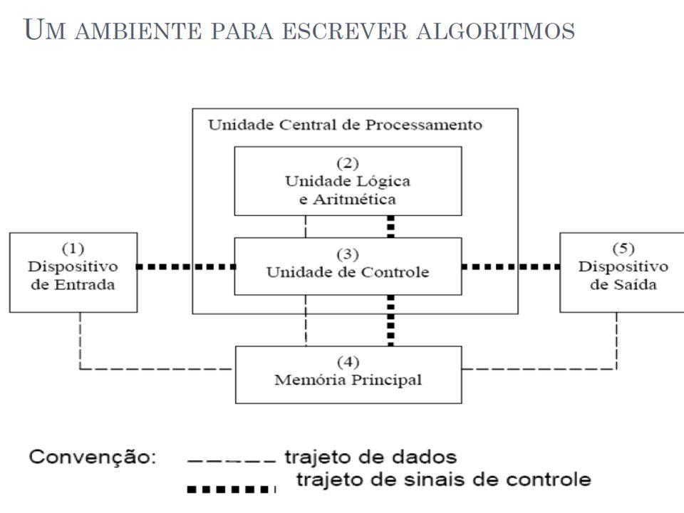 Comandos Condicionais Ex: #include main() { int x; printf( 1.
