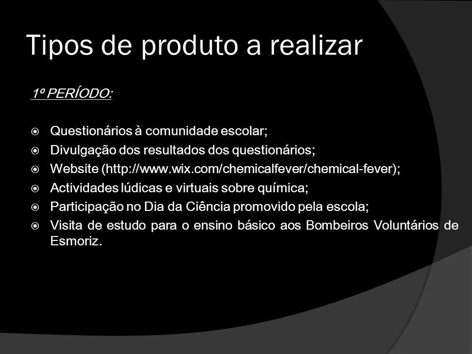 Tipos de produto a realizar 1º PERÍODO:  Questionários à comunidade escolar;  Divulgação dos resultados dos questionários;  Website (http://www.wix