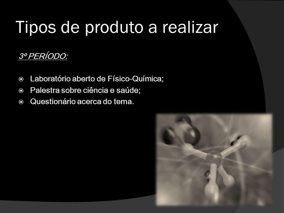 Tipos de produto a realizar 3º PERÍODO:  Laboratório aberto de Físico-Química;  Palestra sobre ciência e saúde;  Questionário acerca do tema.