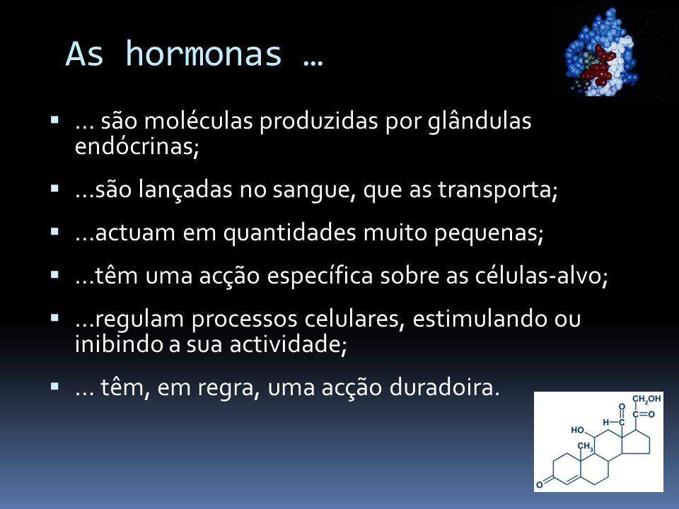 As hormonas …  … são moléculas produzidas por glândulas endócrinas;  …são lançadas no sangue, que as transporta;  …actuam em quantidades muito pequ