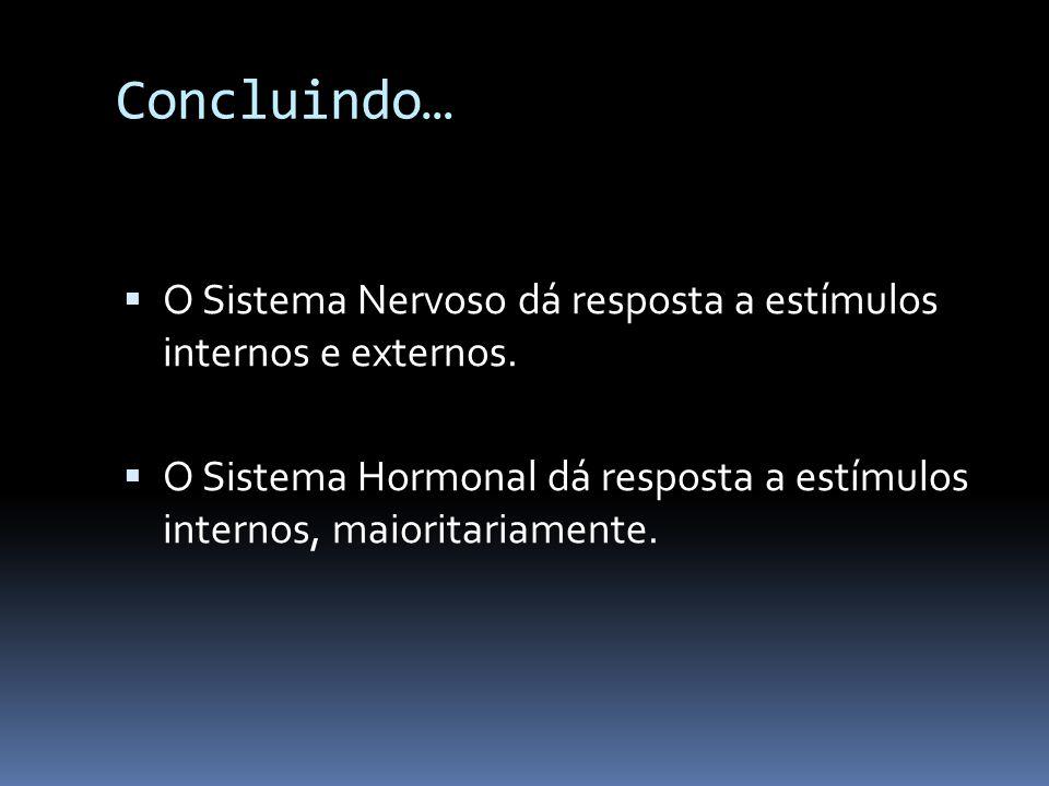 Concluindo…  O Sistema Nervoso dá resposta a estímulos internos e externos.  O Sistema Hormonal dá resposta a estímulos internos, maioritariamente.