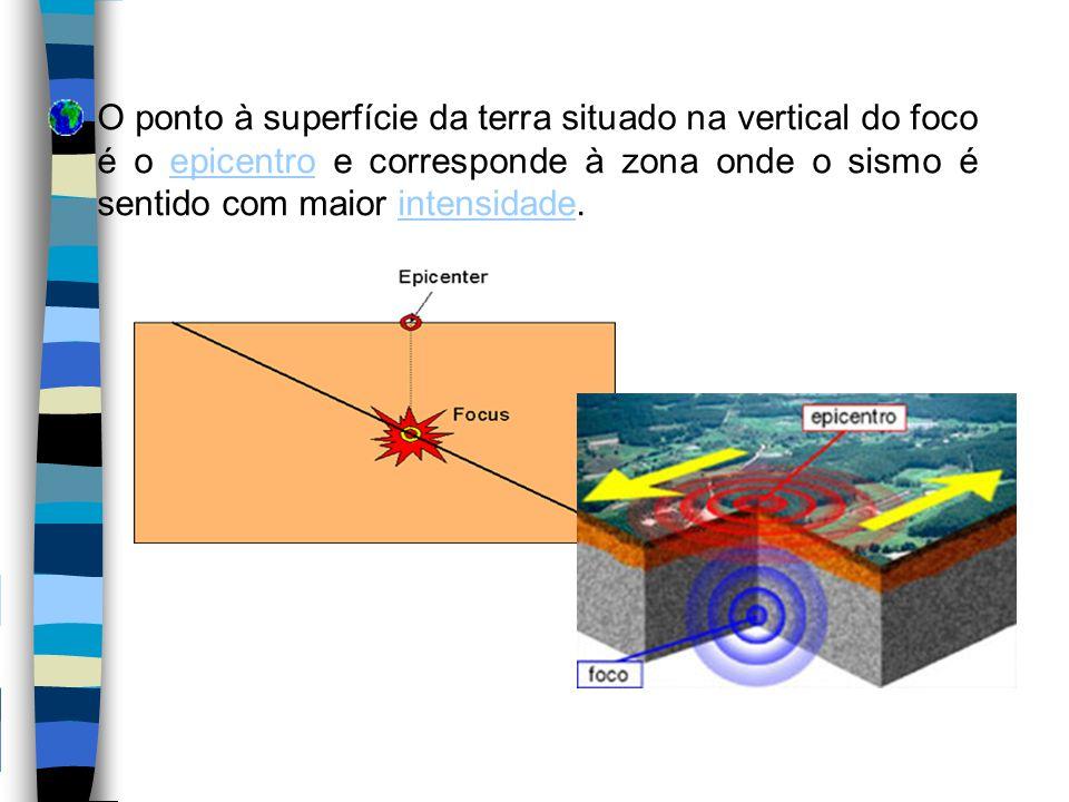 A zona no interior da terra na qual se dá a libertação de energia designa-se por foco ou hipocentro.foco Zona onde se origina a ruptura ou a deslocação das rochas.