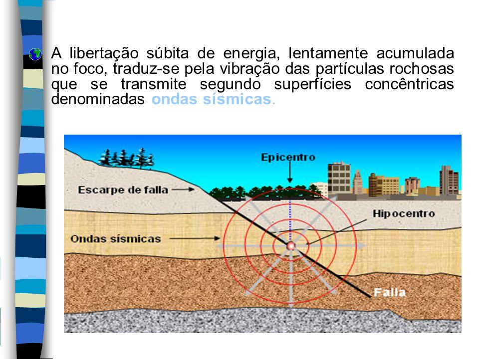 O ponto à superfície da terra situado na vertical do foco é o epicentro e corresponde à zona onde o sismo é sentido com maior intensidade.epicentrointensidade