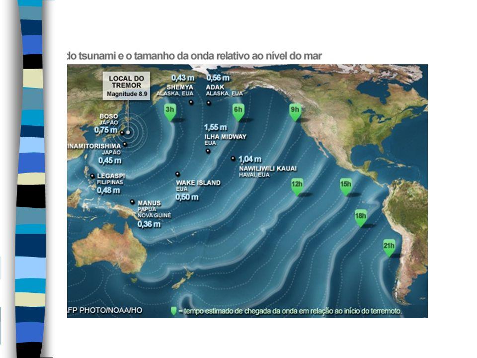 TSUNAMIS Os tsunamis formam-se quando o fundo oceânico é deformado, na sequência da libertação de energia sísmica, deslocando verticalmente a coluna de água que repousa sobre ele(sismos interplaca)