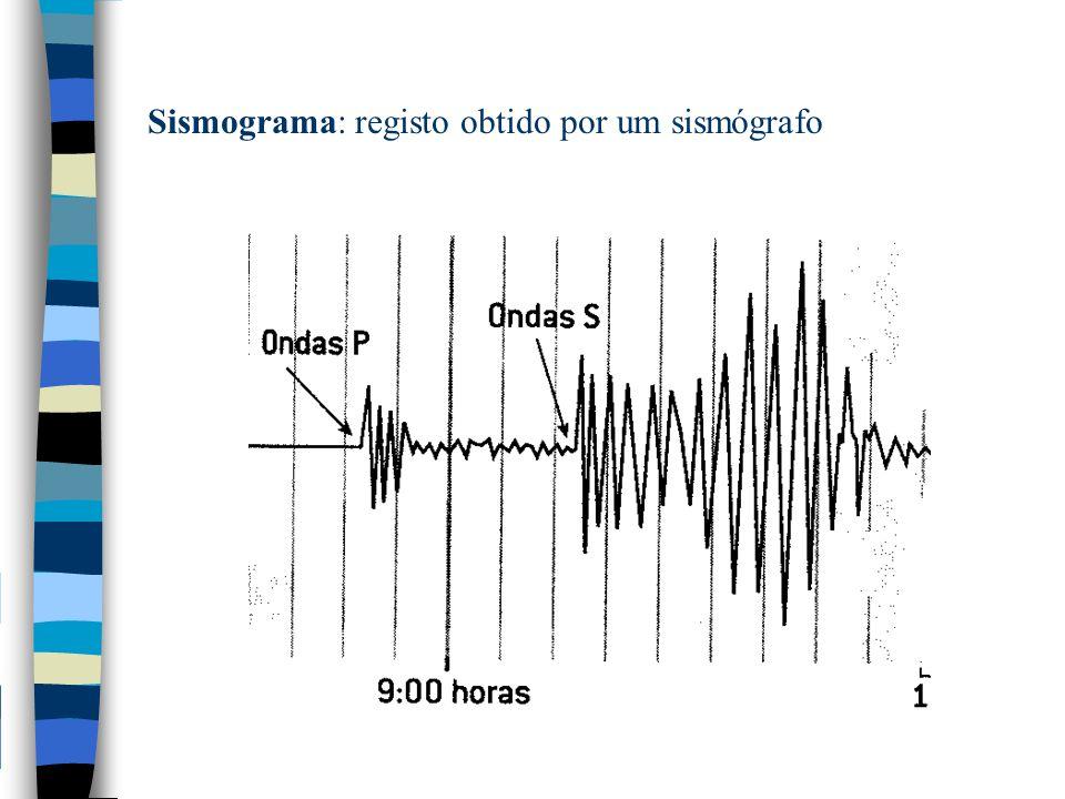 Detecção e registo de sismos Os sismógrafos são aparelhos de precisão que registam, em sismogramas, a passagem das ondas sísmicas.