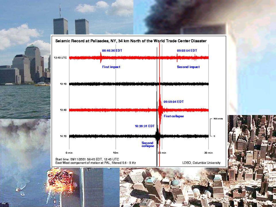 Pedreiras e construção civilExplosões em minas Testes nuclearesBarragens