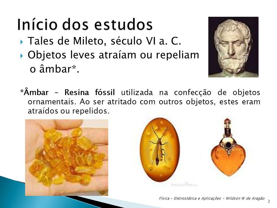  Tales de Mileto, século VI a.C.  Objetos leves atraíam ou repeliam o âmbar*.