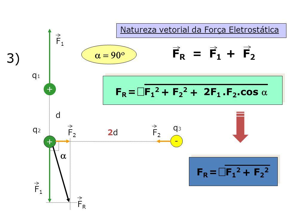 + q2q2 q1q1 - + q3q3 d 2d2d F1F1 F1F1 F2F2 F2F2 FRFR Natureza vetorial da Força Eletrostática 3)    FRFR = F1F1 F2F2 + + FRFR =F12F12 F22F22 + 2F 1.F 2.cos   + FRFR =F12F12 F22F22 