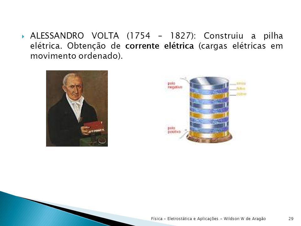  ALESSANDRO VOLTA (1754 – 1827): Construiu a pilha elétrica.
