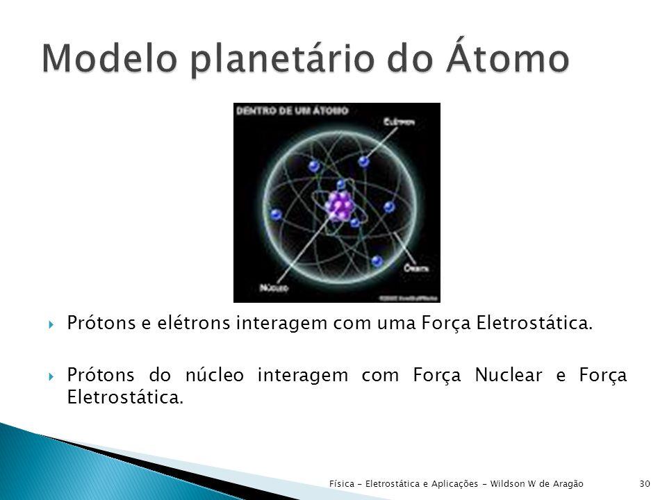  Prótons e elétrons interagem com uma Força Eletrostática.