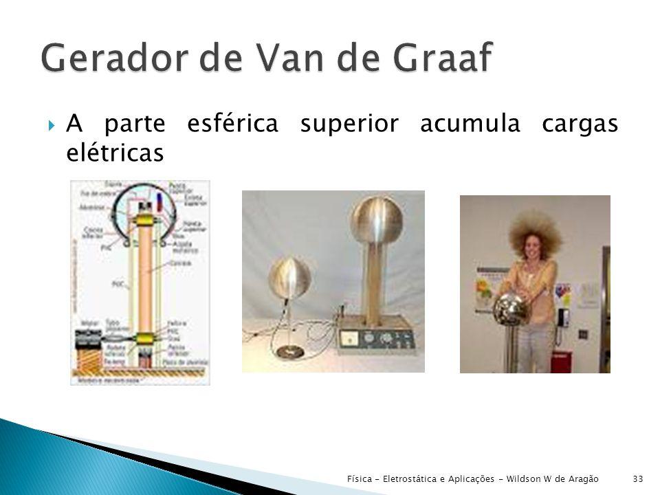  A parte esférica superior acumula cargas elétricas Física - Eletrostática e Aplicações - Wildson W de Aragão33
