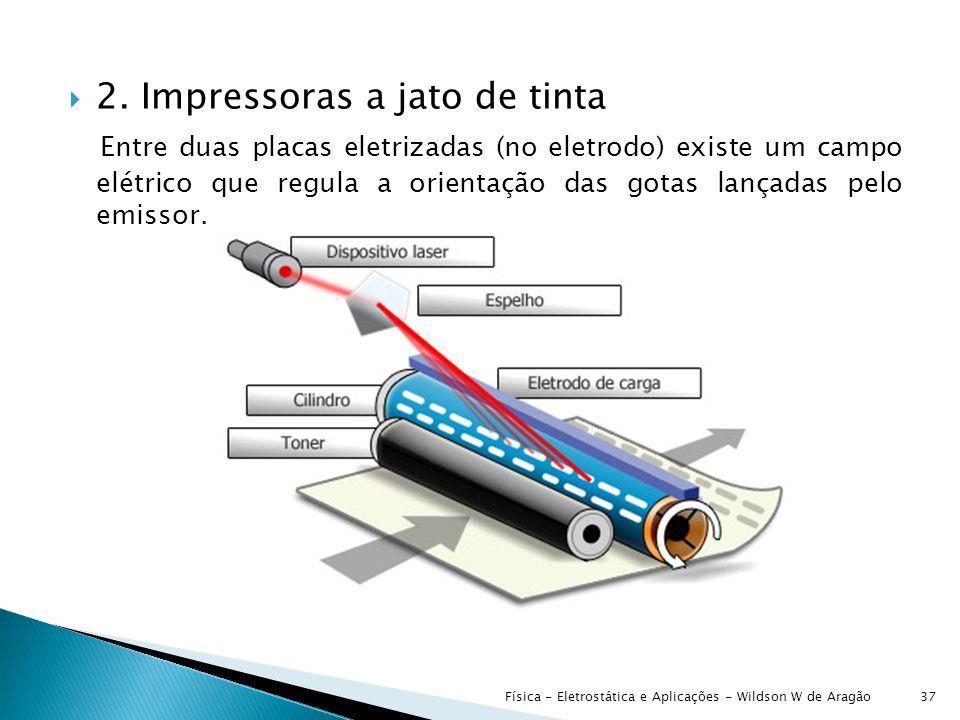  2. Impressoras a jato de tinta Entre duas placas eletrizadas (no eletrodo) existe um campo elétrico que regula a orientação das gotas lançadas pelo