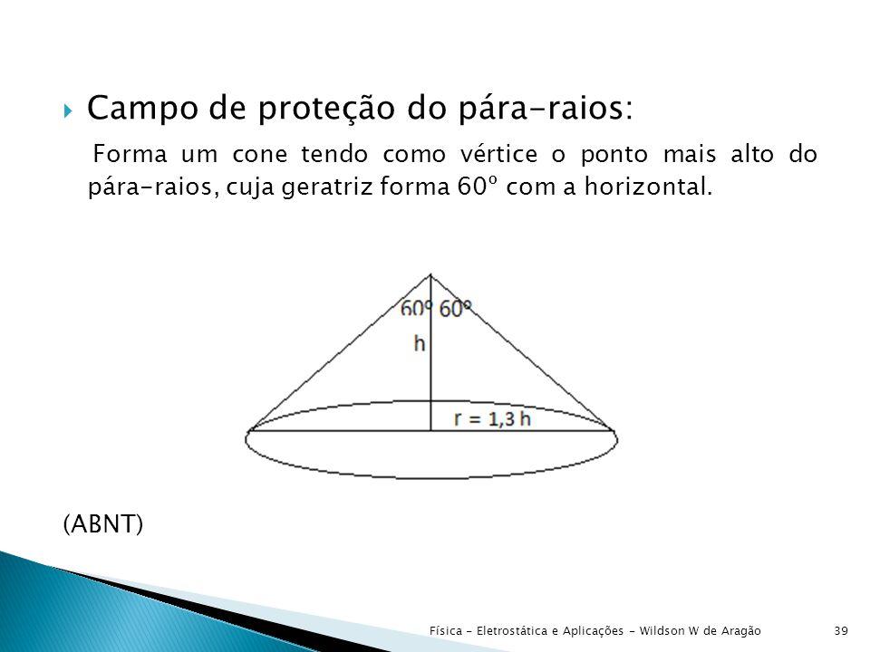  Campo de proteção do pára-raios: Forma um cone tendo como vértice o ponto mais alto do pára-raios, cuja geratriz forma 60º com a horizontal.